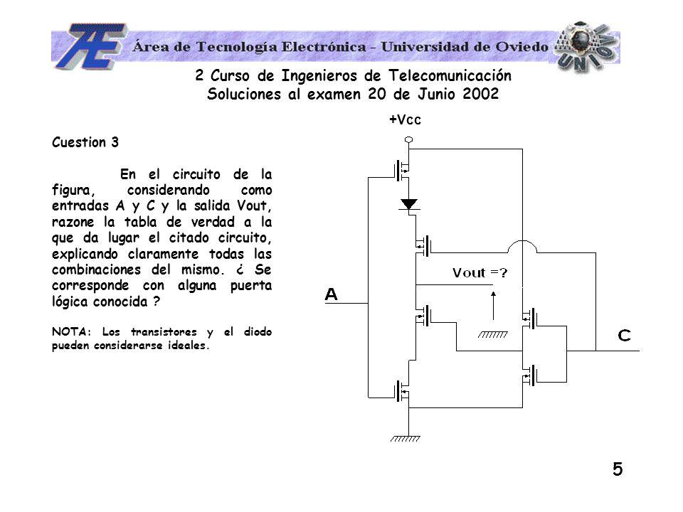 2 Curso de Ingenieros de Telecomunicación Soluciones al examen 20 de Junio 2002 5 +Vcc Cuestion 3 En el circuito de la figura, considerando como entradas A y C y la salida Vout, razone la tabla de verdad a la que da lugar el citado circuito, explicando claramente todas las combinaciones del mismo.
