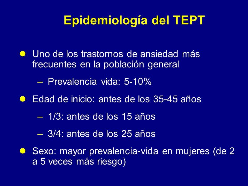 Epidemiología del TEPT Uno de los trastornos de ansiedad más frecuentes en la población general –Prevalencia vida: 5-10% Edad de inicio: antes de los