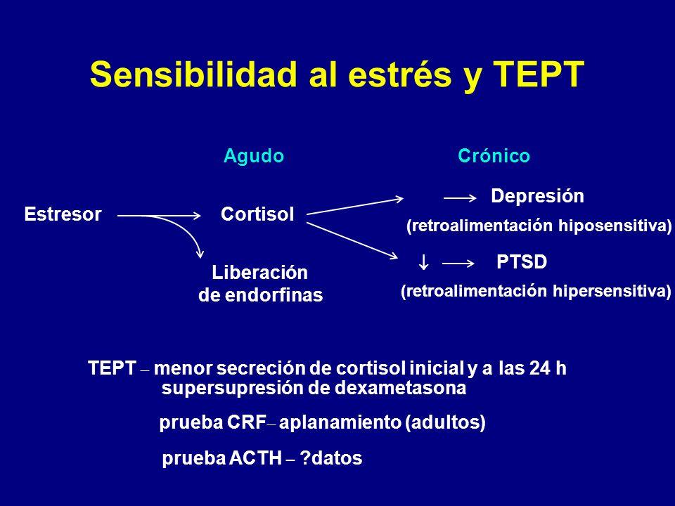 Sensibilidad al estrés y TEPT Estresor Cortisol Liberación de endorfinas TEPT – menor secreción de cortisol inicial y a las 24 h supersupresión de dex