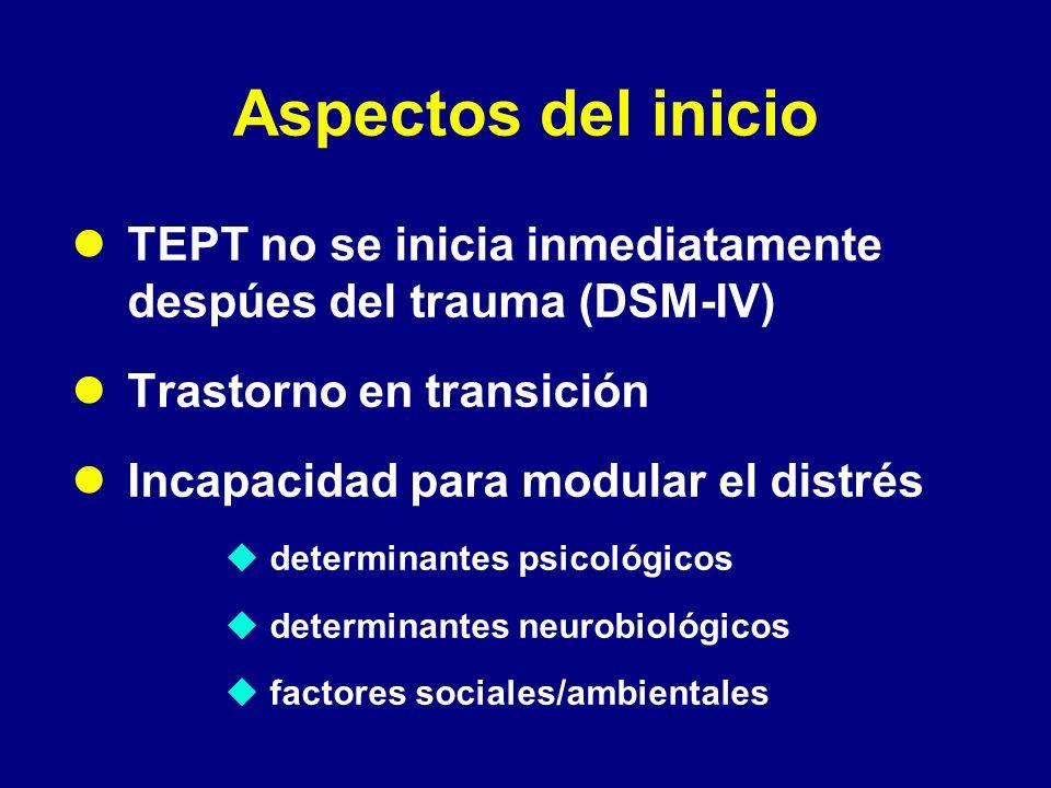 Aspectos del inicio TEPT no se inicia inmediatamente despúes del trauma (DSM-IV) Trastorno en transición Incapacidad para modular el distrés determina