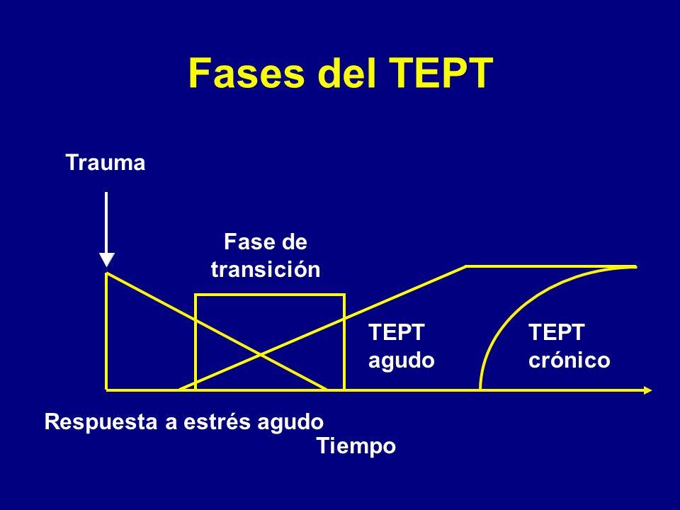Fases del TEPT Trauma Respuesta a estrés agudo TEPT agudo TEPT crónico Fase de transición Tiempo
