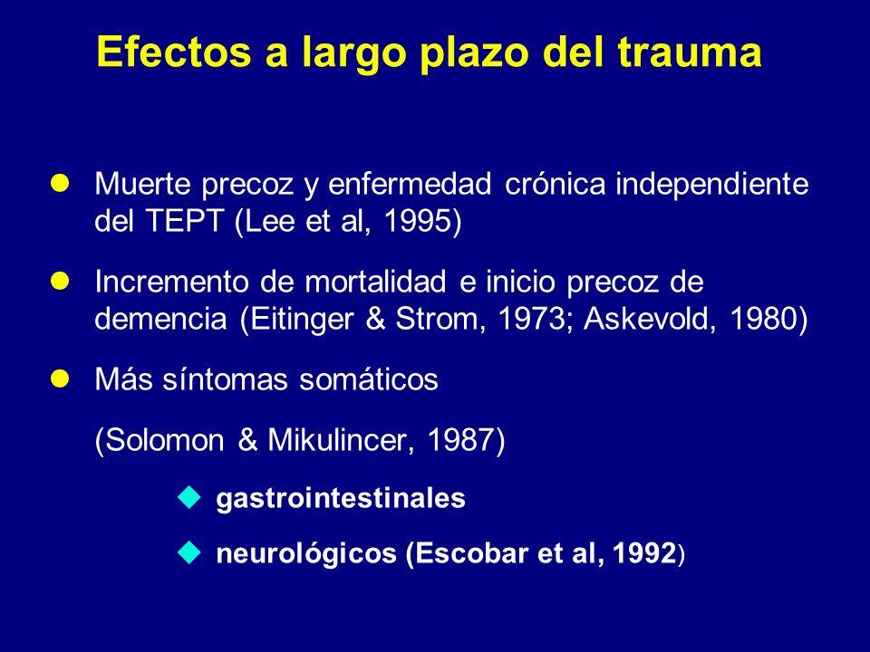 Efectos a largo plazo del trauma Muerte precoz y enfermedad crónica independiente del TEPT (Lee et al, 1995) Incremento de mortalidad e inicio precoz