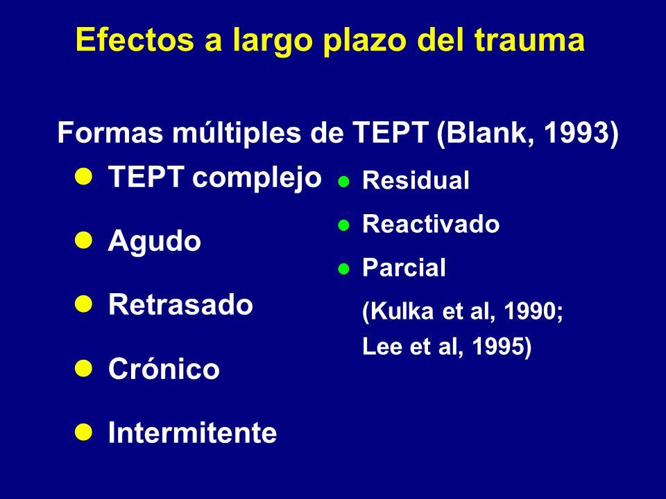 Efectos a largo plazo del trauma TEPT complejo Agudo Retrasado Crónico Intermitente l Residual l Reactivado l Parcial (Kulka et al, 1990; Lee et al, 1
