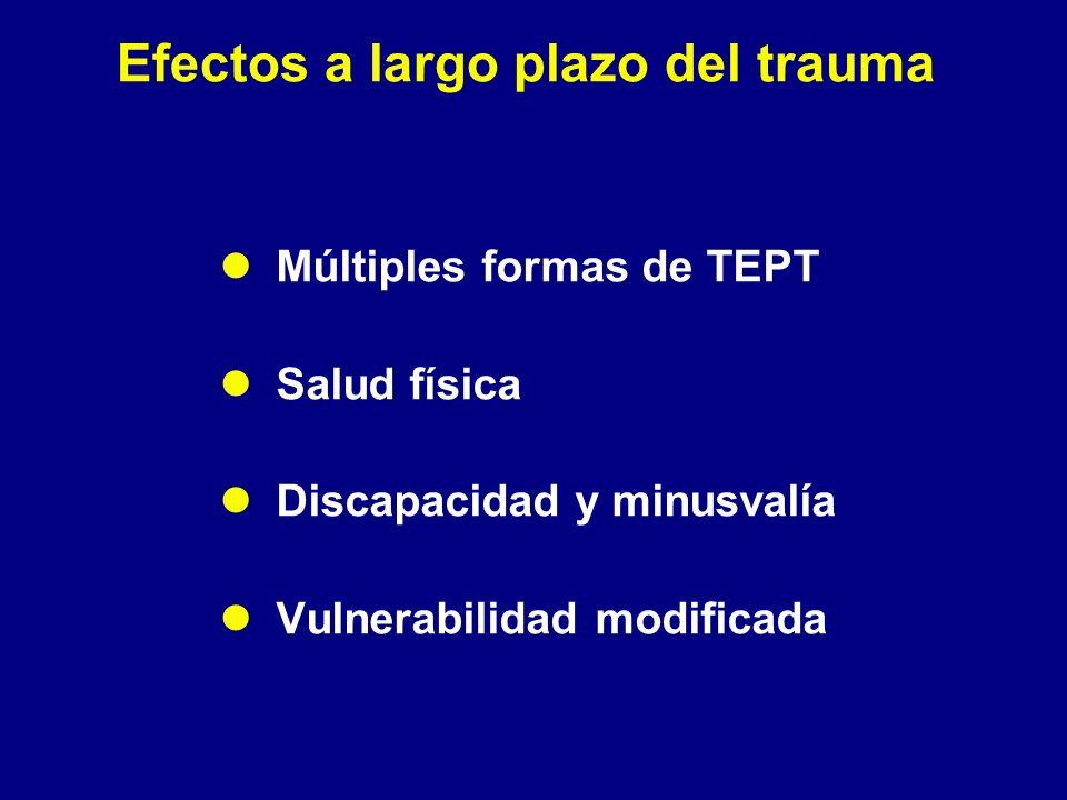 Efectos a largo plazo del trauma Múltiples formas de TEPT Salud física Discapacidad y minusvalía Vulnerabilidad modificada