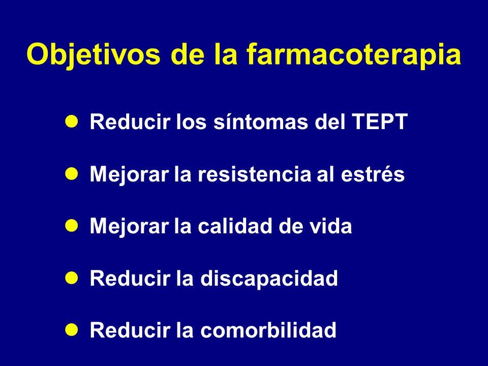 Objetivos de la farmacoterapia Reducir los síntomas del TEPT Mejorar la resistencia al estrés Mejorar la calidad de vida Reducir la discapacidad Reduc