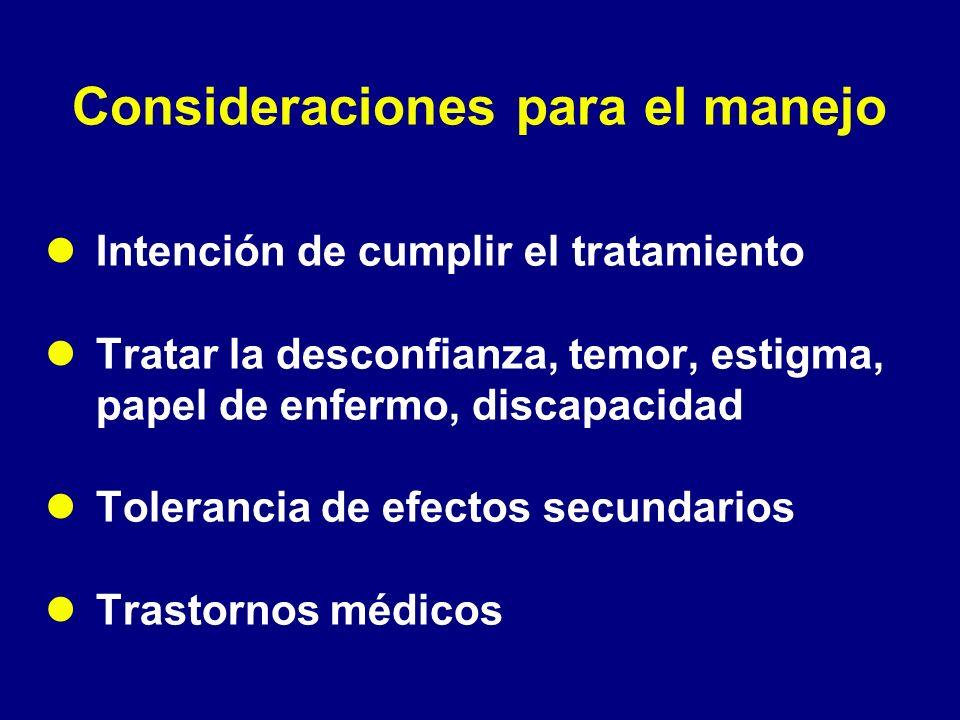 Consideraciones para el manejo Intención de cumplir el tratamiento Tratar la desconfianza, temor, estigma, papel de enfermo, discapacidad Tolerancia d
