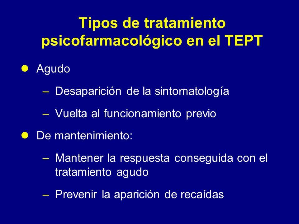 Tipos de tratamiento psicofarmacológico en el TEPT Agudo –Desaparición de la sintomatología –Vuelta al funcionamiento previo De mantenimiento: –Manten