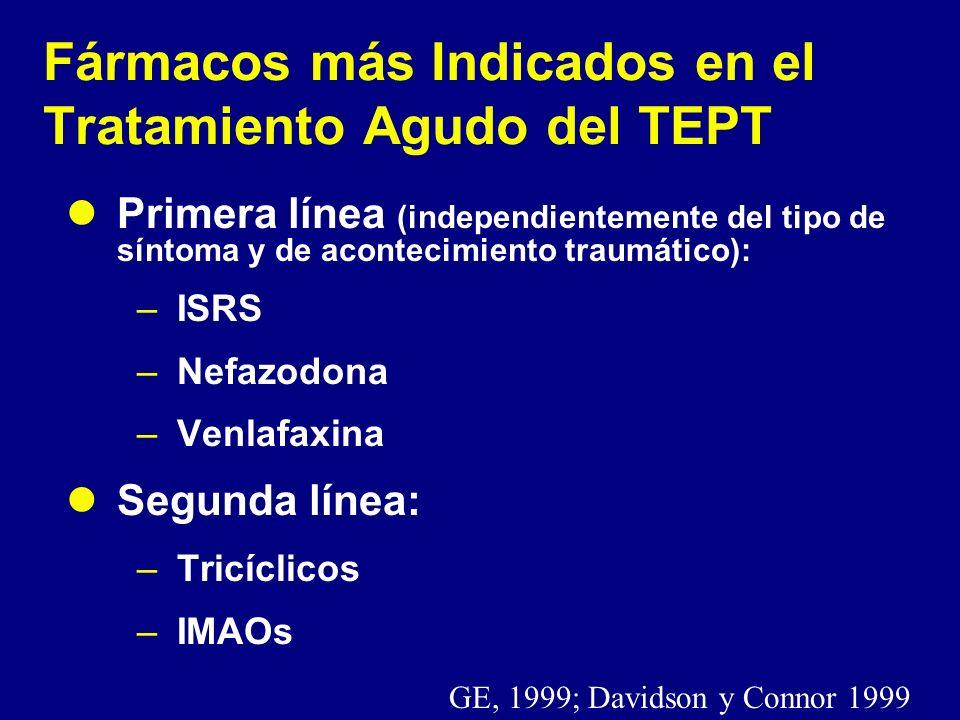 Fármacos más Indicados en el Tratamiento Agudo del TEPT Primera línea (independientemente del tipo de síntoma y de acontecimiento traumático): –ISRS –