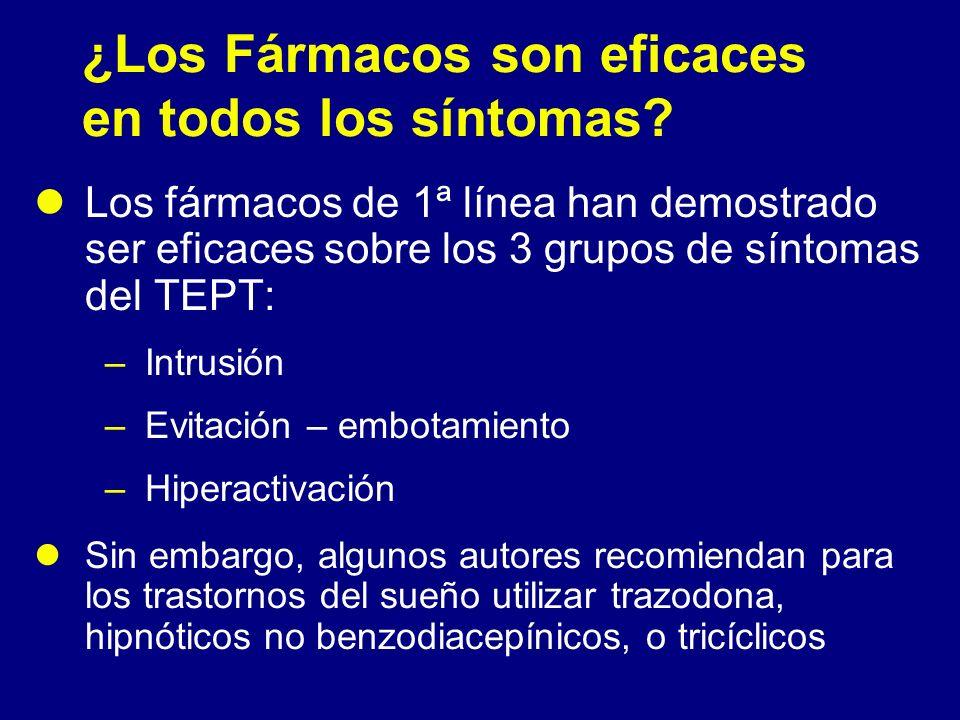 ¿Los Fármacos son eficaces en todos los síntomas? Los fármacos de 1ª línea han demostrado ser eficaces sobre los 3 grupos de síntomas del TEPT: –Intru
