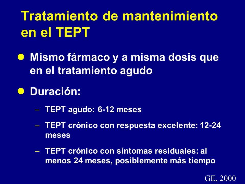 Tratamiento de mantenimiento en el TEPT Mismo fármaco y a misma dosis que en el tratamiento agudo Duración: –TEPT agudo: 6-12 meses –TEPT crónico con