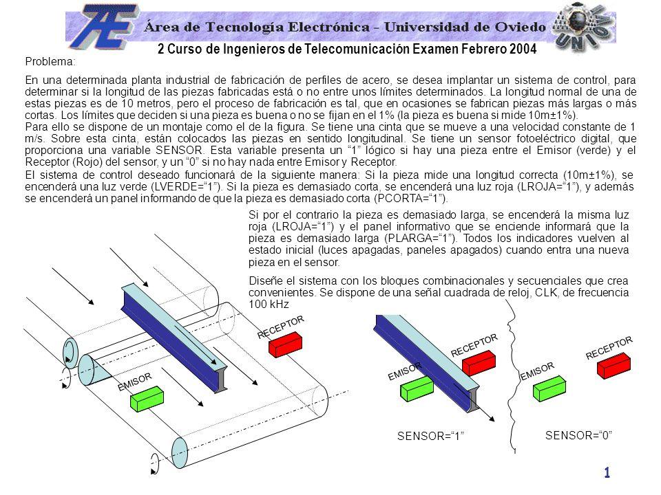 2 Curso de Ingenieros de Telecomunicación Examen Febrero 2004 1 Problema: En una determinada planta industrial de fabricación de perfiles de acero, se