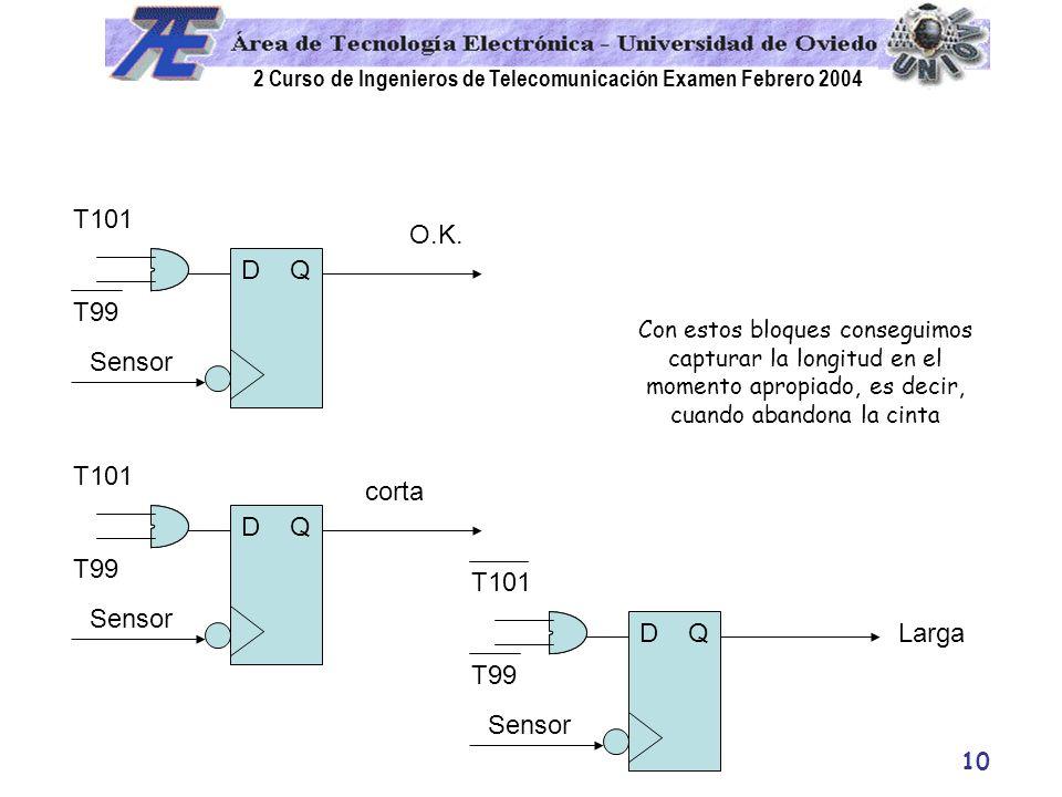 2 Curso de Ingenieros de Telecomunicación Examen Febrero 2004 10 Sensor T101 T99 D Q O.K. Sensor T101 T99 D Q corta Sensor T101 T99 D QLarga Con estos