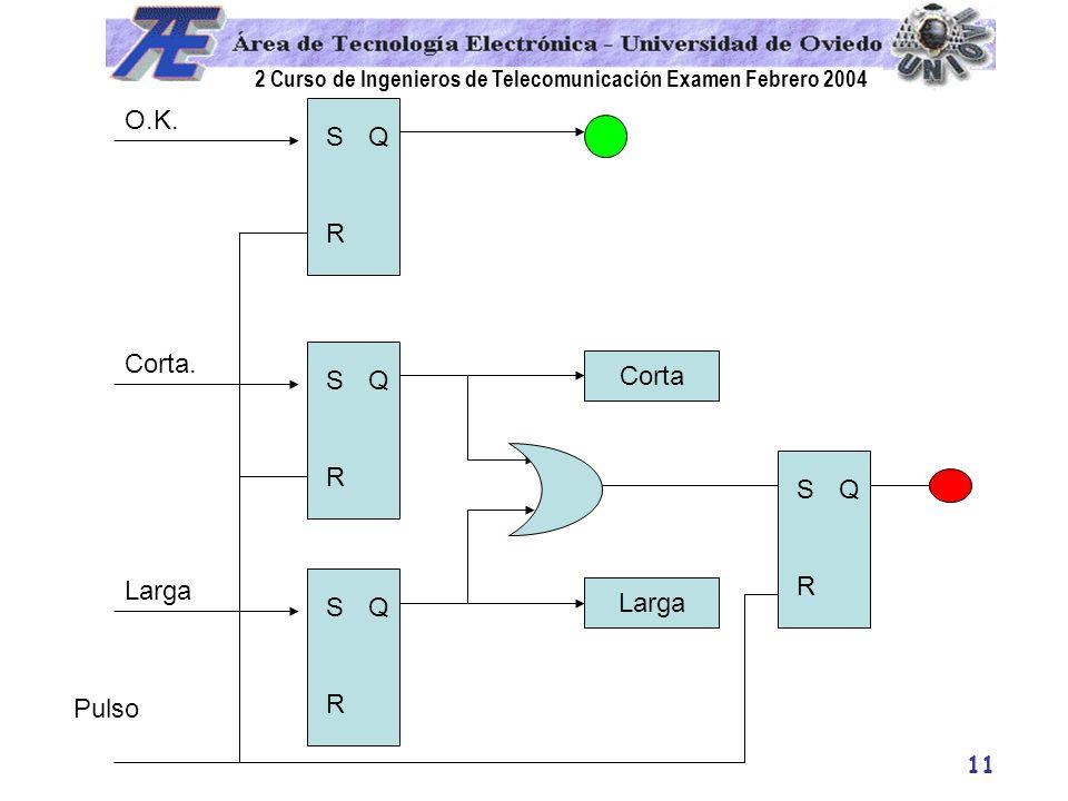 2 Curso de Ingenieros de Telecomunicación Examen Febrero 2004 11 SRSR Q O.K. SRSR Q Corta. Corta SRSR Q Larga SRSR Q Pulso