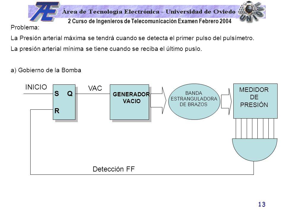2 Curso de Ingenieros de Telecomunicación Examen Febrero 2004 13 Problema: La Presión arterial máxima se tendrá cuando se detecta el primer pulso del