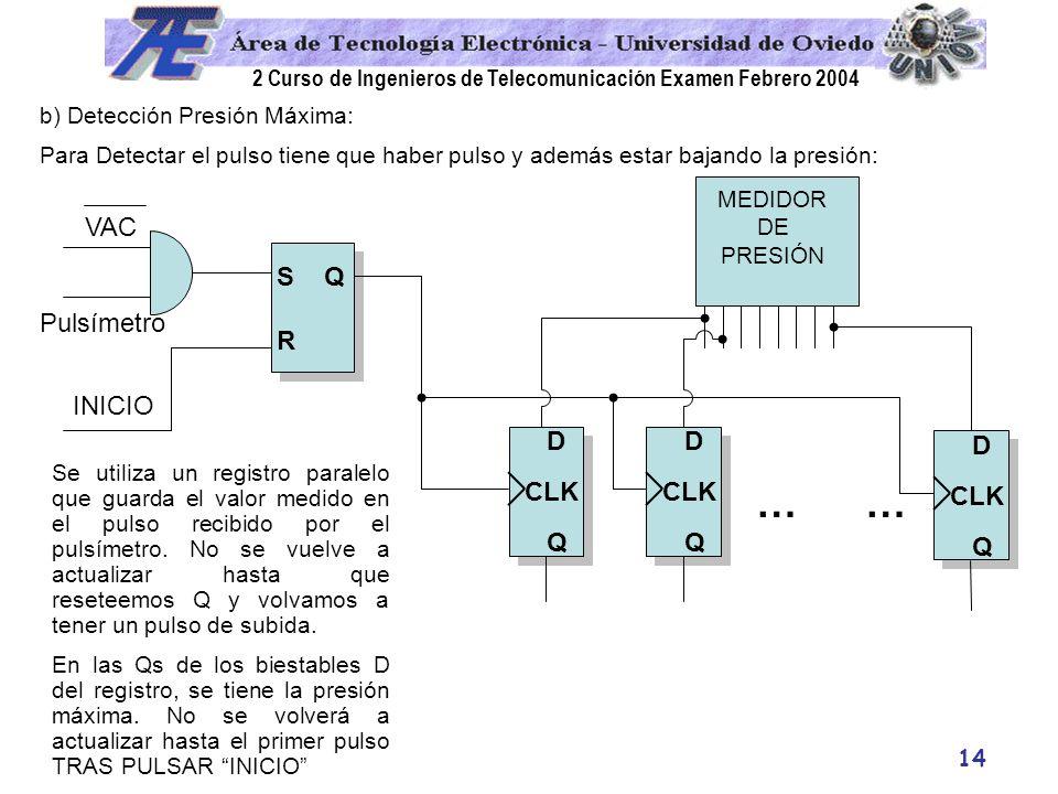 2 Curso de Ingenieros de Telecomunicación Examen Febrero 2004 14 b) Detección Presión Máxima: Para Detectar el pulso tiene que haber pulso y además es