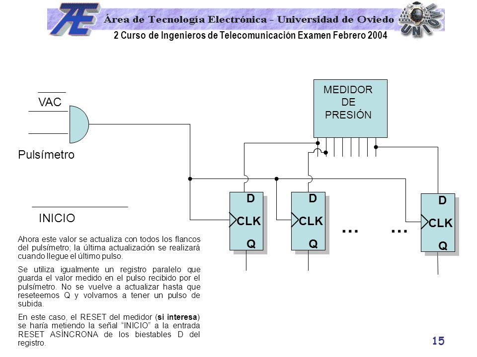 2 Curso de Ingenieros de Telecomunicación Examen Febrero 2004 15 VAC Pulsímetro D CLK Q D CLK Q … Ahora este valor se actualiza con todos los flancos