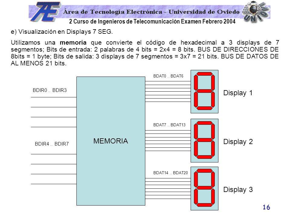 2 Curso de Ingenieros de Telecomunicación Examen Febrero 2004 16 e) Visualización en Displays 7 SEG. Utilizamos una memoria que convierte el código de