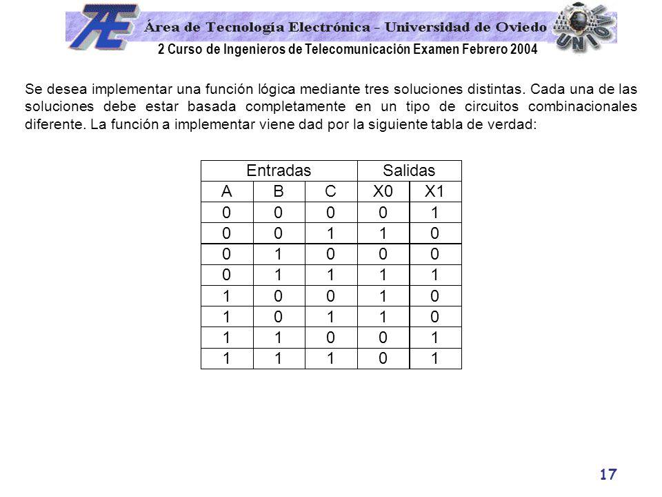 2 Curso de Ingenieros de Telecomunicación Examen Febrero 2004 17 Se desea implementar una función lógica mediante tres soluciones distintas. Cada una