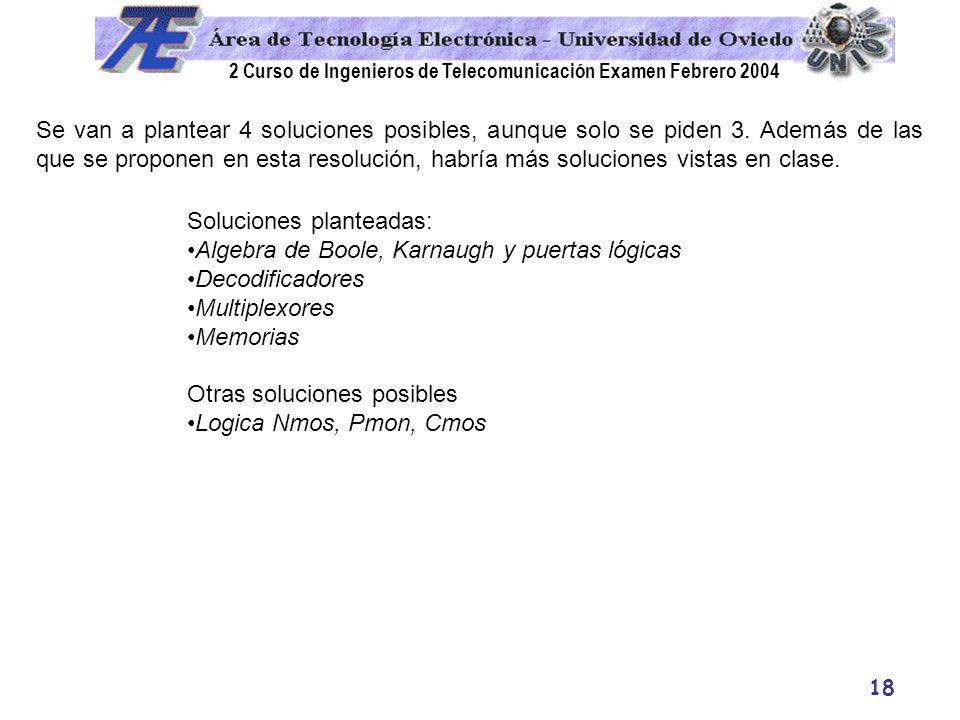 2 Curso de Ingenieros de Telecomunicación Examen Febrero 2004 18 Se van a plantear 4 soluciones posibles, aunque solo se piden 3. Además de las que se