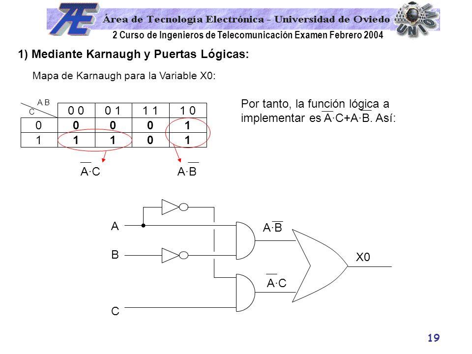 2 Curso de Ingenieros de Telecomunicación Examen Febrero 2004 19 1) Mediante Karnaugh y Puertas Lógicas: 1 0 0 1 1 0 0 11 1 0 0 1 A B C Mapa de Karnau