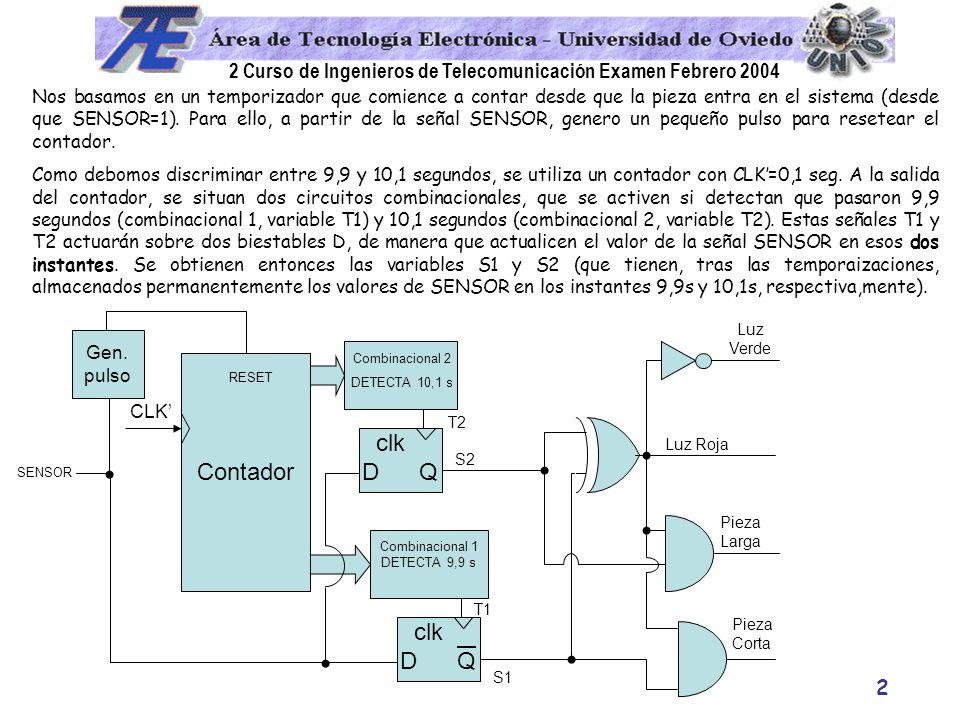 2 Curso de Ingenieros de Telecomunicación Examen Febrero 2004 2 Nos basamos en un temporizador que comience a contar desde que la pieza entra en el si