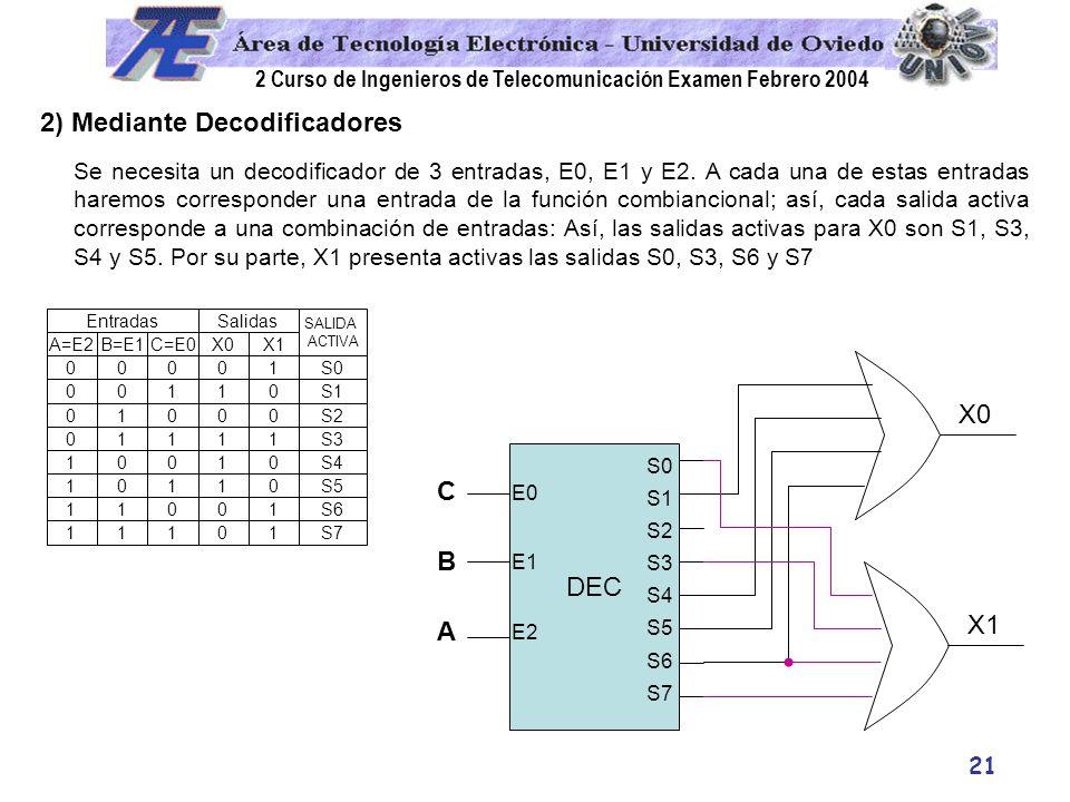 2 Curso de Ingenieros de Telecomunicación Examen Febrero 2004 21 2) Mediante Decodificadores Se necesita un decodificador de 3 entradas, E0, E1 y E2.