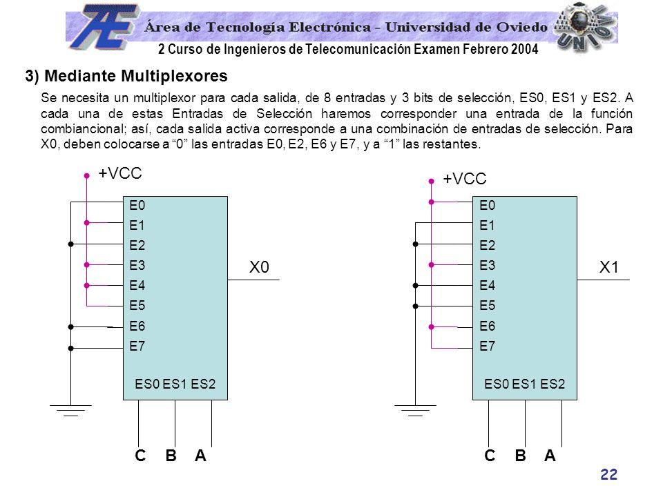 2 Curso de Ingenieros de Telecomunicación Examen Febrero 2004 22 3) Mediante Multiplexores Se necesita un multiplexor para cada salida, de 8 entradas
