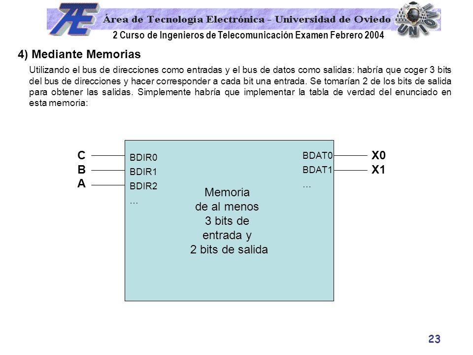 2 Curso de Ingenieros de Telecomunicación Examen Febrero 2004 23 4) Mediante Memorias Utilizando el bus de direcciones como entradas y el bus de datos