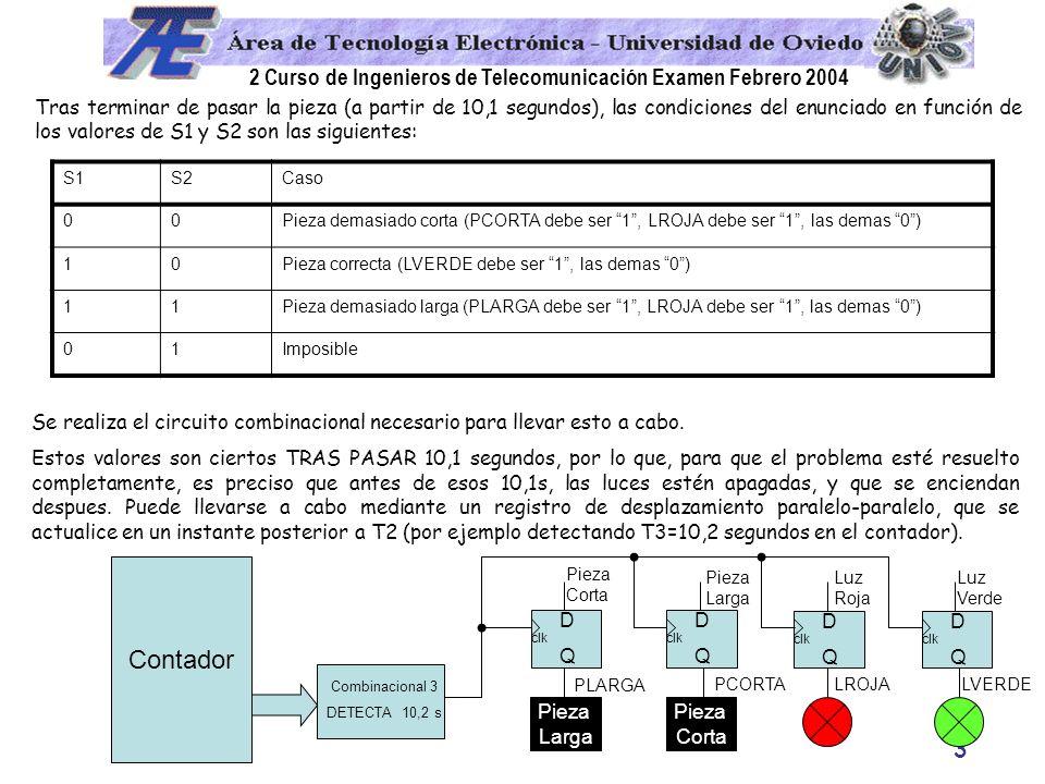 2 Curso de Ingenieros de Telecomunicación Examen Febrero 2004 3 Tras terminar de pasar la pieza (a partir de 10,1 segundos), las condiciones del enunc