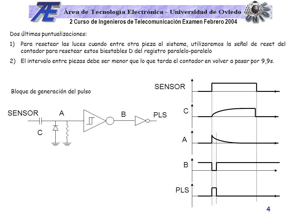 2 Curso de Ingenieros de Telecomunicación Examen Febrero 2004 4 Dos últimas puntualizaciones: 1)Para resetear las luces cuando entre otra pieza al sis