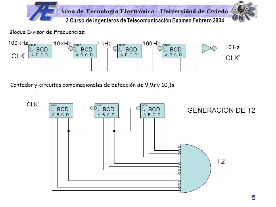 2 Curso de Ingenieros de Telecomunicación Examen Febrero 2004 5 Bloque Divisor de Frecuencias: RESET CLK BCD A B C D RESET CLK BCD A B C D RESET CLK B