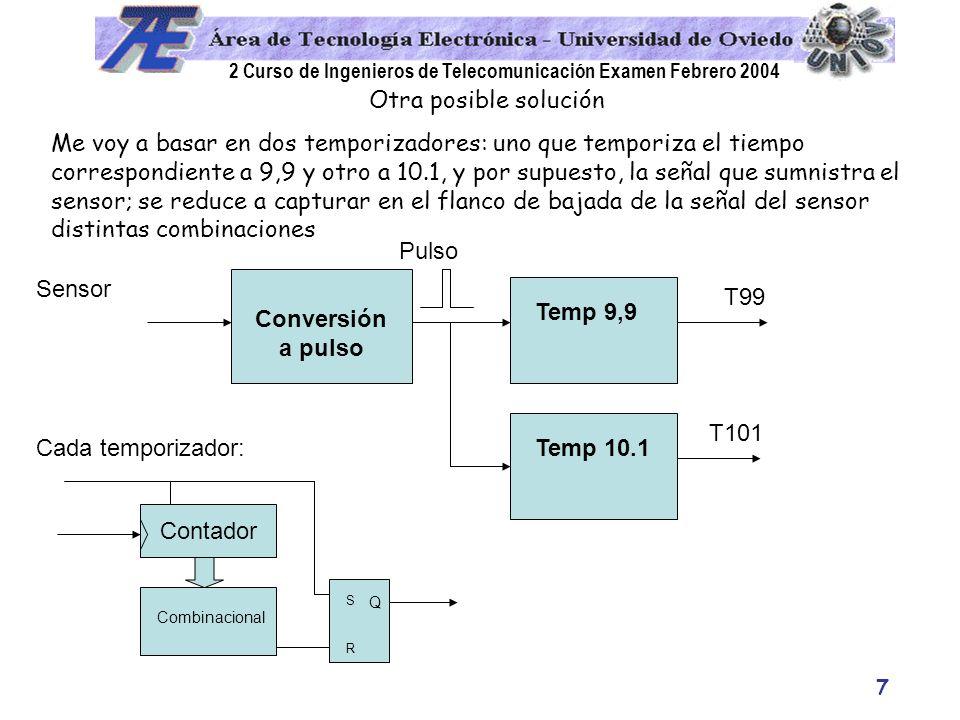 2 Curso de Ingenieros de Telecomunicación Examen Febrero 2004 7 Otra posible solución Me voy a basar en dos temporizadores: uno que temporiza el tiemp