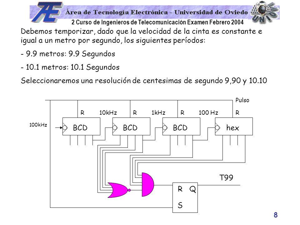 2 Curso de Ingenieros de Telecomunicación Examen Febrero 2004 8 Debemos temporizar, dado que la velocidad de la cinta es constante e igual a un metro