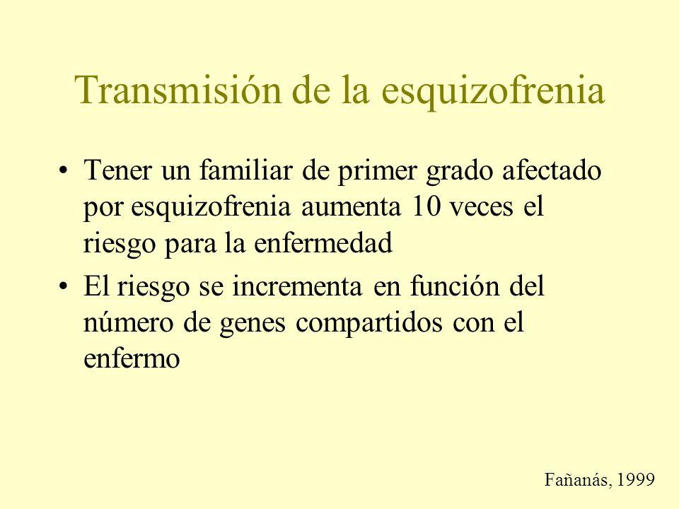 Transmisión de la esquizofrenia Tener un familiar de primer grado afectado por esquizofrenia aumenta 10 veces el riesgo para la enfermedad El riesgo se incrementa en función del número de genes compartidos con el enfermo Fañanás, 1999