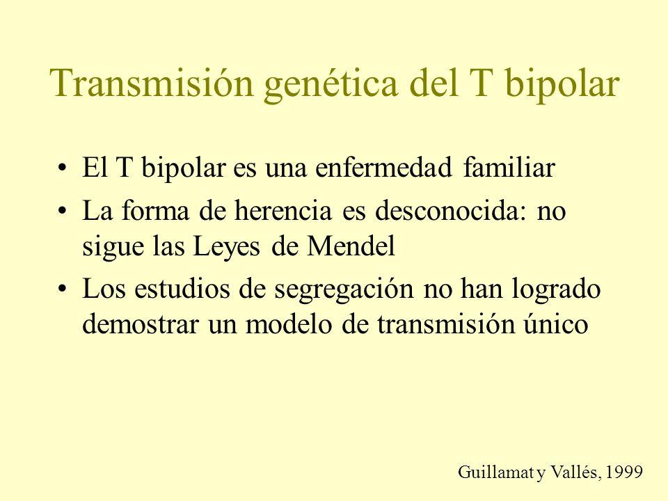 Transmisión genética del T bipolar El T bipolar es una enfermedad familiar La forma de herencia es desconocida: no sigue las Leyes de Mendel Los estudios de segregación no han logrado demostrar un modelo de transmisión único Guillamat y Vallés, 1999
