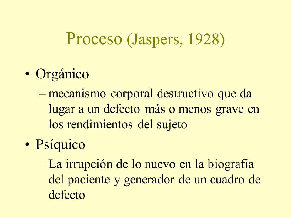 Proceso (Jaspers, 1928) Orgánico –mecanismo corporal destructivo que da lugar a un defecto más o menos grave en los rendimientos del sujeto Psíquico –La irrupción de lo nuevo en la biografía del paciente y generador de un cuadro de defecto