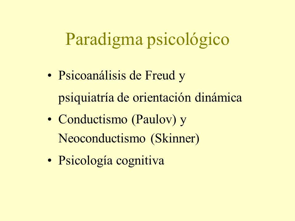 Paradigma psicológico Psicoanálisis de Freud y psiquiatría de orientación dinámica Conductismo (Paulov) y Neoconductismo (Skinner) Psicología cognitiva