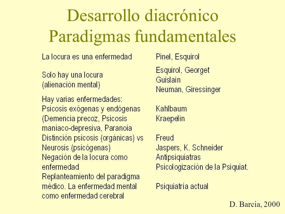 Desarrollo diacrónico Paradigmas fundamentales D. Barcia, 2000