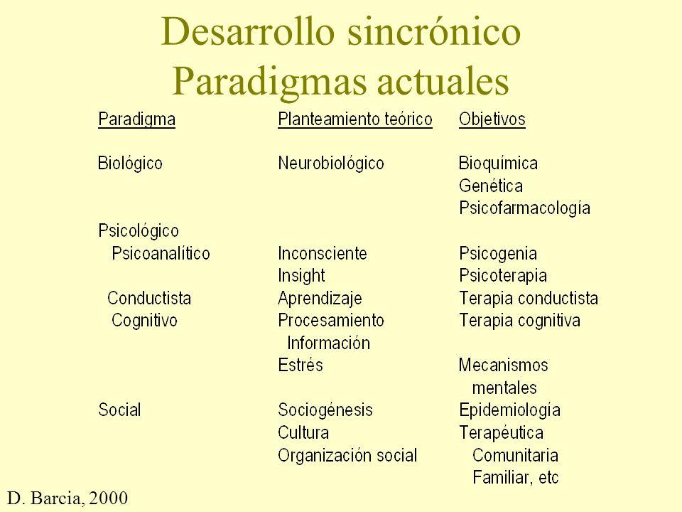 Desarrollo sincrónico Paradigmas actuales D. Barcia, 2000