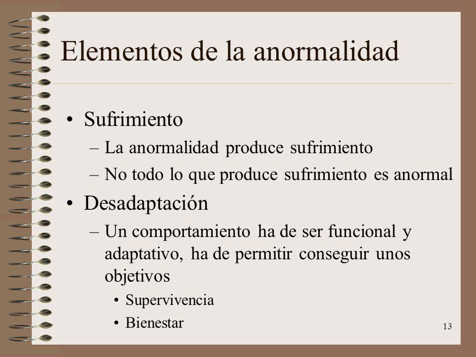 13 Elementos de la anormalidad Sufrimiento –La anormalidad produce sufrimiento –No todo lo que produce sufrimiento es anormal Desadaptación –Un compor