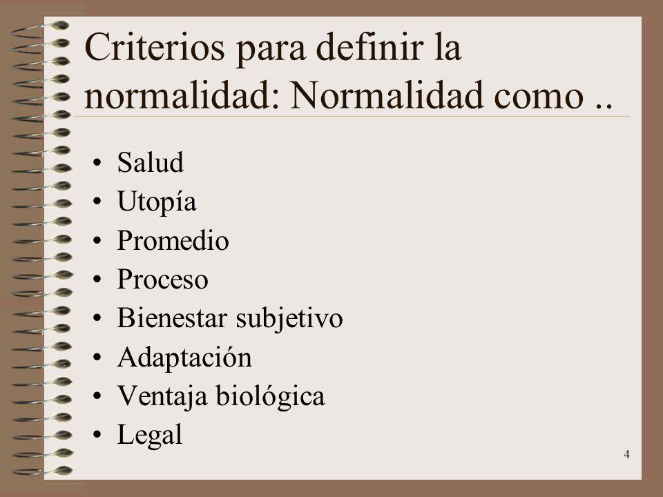 4 Criterios para definir la normalidad: Normalidad como.. Salud Utopía Promedio Proceso Bienestar subjetivo Adaptación Ventaja biológica Legal