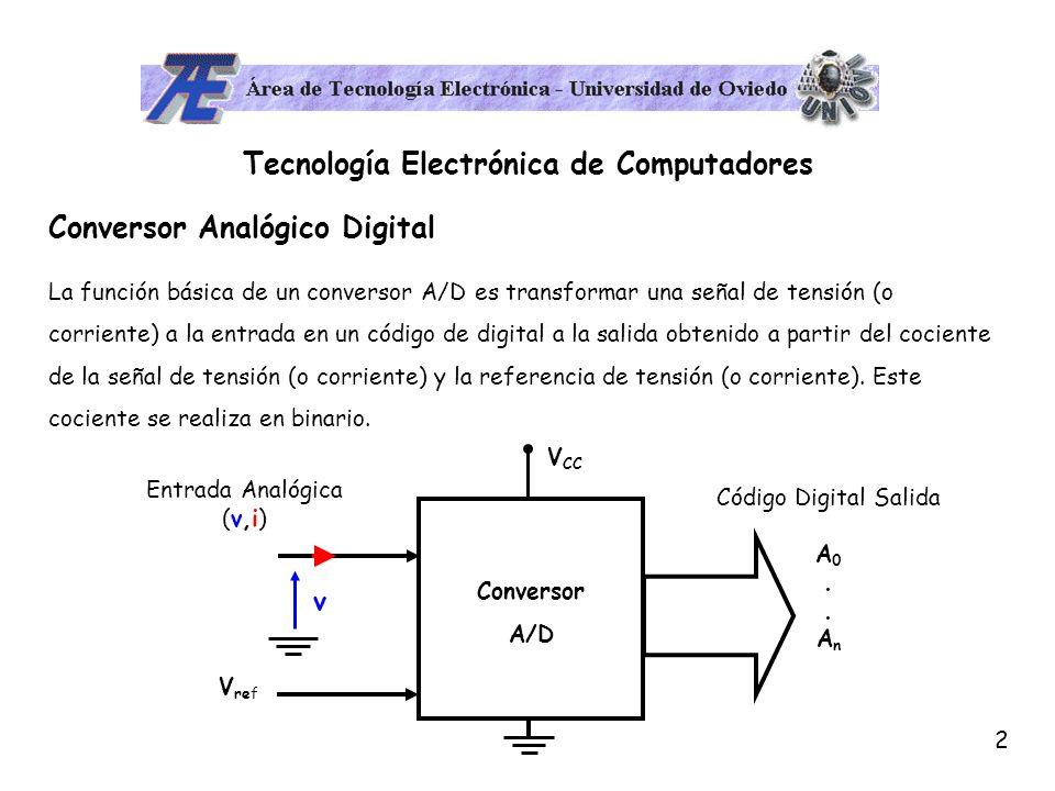 2 Tecnología Electrónica de Computadores Conversor Analógico Digital La función básica de un conversor A/D es transformar una señal de tensión (o corr