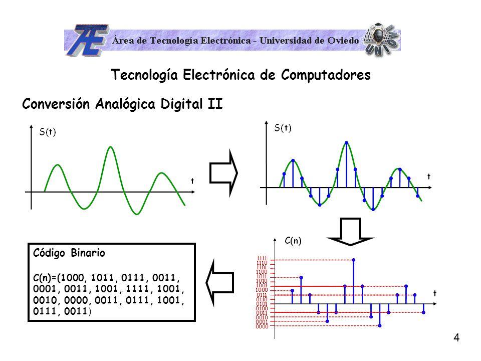 4 Tecnología Electrónica de Computadores Conversión Analógica Digital II Código Binario C(n)=(1000, 1011, 0111, 0011, 0001, 0011, 1001, 1111, 1001, 00
