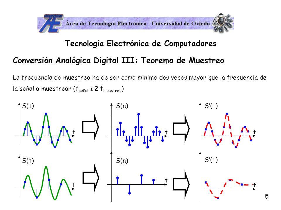 5 Tecnología Electrónica de Computadores Conversión Analógica Digital III: Teorema de Muestreo S(t) t t S(n) t S(t) t t S(n) t S(t) La frecuencia de m