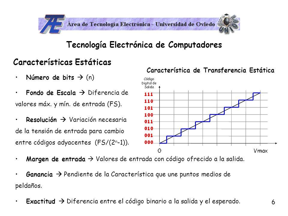 6 Tecnología Electrónica de Computadores Características Estáticas Número de bits (n) Fondo de Escala Diferencia de valores máx. y mín. de entrada (FS