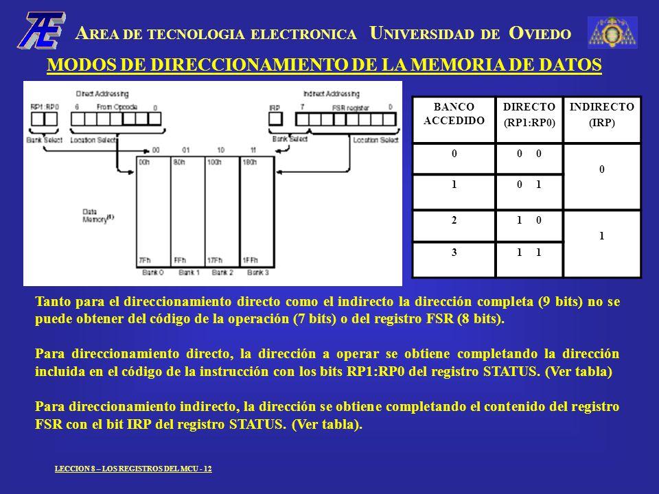 A REA DE TECNOLOGIA ELECTRONICA U NIVERSIDAD DE O VIEDO LECCION 8 – LOS REGISTROS DEL MCU - 12 MODOS DE DIRECCIONAMIENTO DE LA MEMORIA DE DATOS BANCO ACCEDIDO DIRECTO (RP1:RP0) INDIRECTO (IRP) 00 0 10 1 21 0 1 31 Tanto para el direccionamiento directo como el indirecto la dirección completa (9 bits) no se puede obtener del código de la operación (7 bits) o del registro FSR (8 bits).