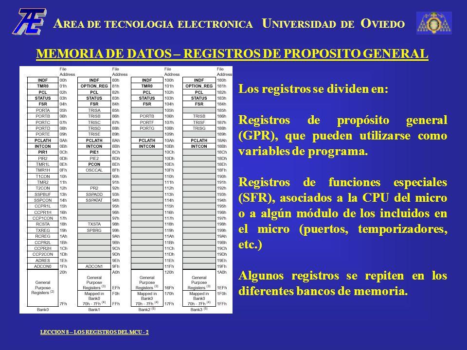 A REA DE TECNOLOGIA ELECTRONICA U NIVERSIDAD DE O VIEDO LECCION 8 – LOS REGISTROS DEL MCU - 2 MEMORIA DE DATOS – REGISTROS DE PROPOSITO GENERAL Los registros se dividen en: Registros de propósito general (GPR), que pueden utilizarse como variables de programa.