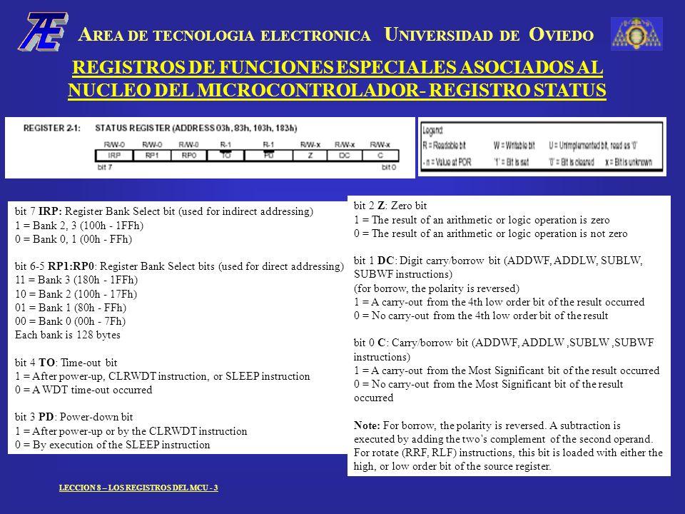 A REA DE TECNOLOGIA ELECTRONICA U NIVERSIDAD DE O VIEDO LECCION 8 – LOS REGISTROS DEL MCU - 3 REGISTROS DE FUNCIONES ESPECIALES ASOCIADOS AL NUCLEO DE