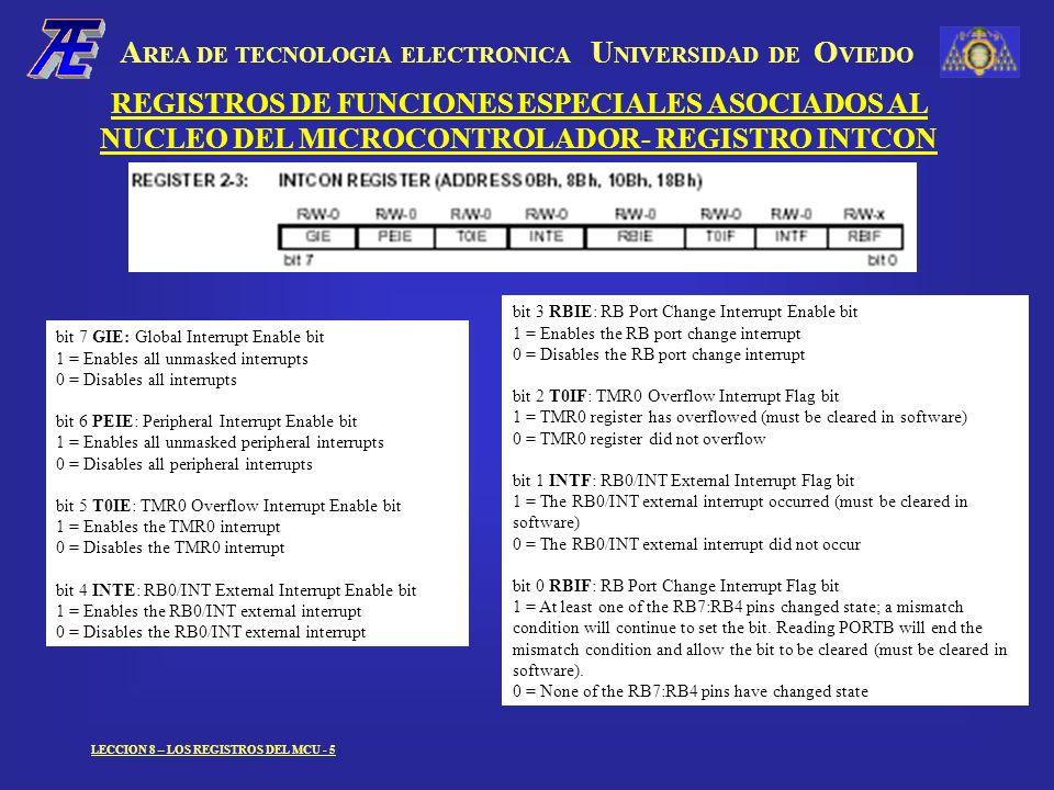 A REA DE TECNOLOGIA ELECTRONICA U NIVERSIDAD DE O VIEDO LECCION 8 – LOS REGISTROS DEL MCU - 5 REGISTROS DE FUNCIONES ESPECIALES ASOCIADOS AL NUCLEO DEL MICROCONTROLADOR- REGISTRO INTCON bit 7 GIE: Global Interrupt Enable bit 1 = Enables all unmasked interrupts 0 = Disables all interrupts bit 6 PEIE: Peripheral Interrupt Enable bit 1 = Enables all unmasked peripheral interrupts 0 = Disables all peripheral interrupts bit 5 T0IE: TMR0 Overflow Interrupt Enable bit 1 = Enables the TMR0 interrupt 0 = Disables the TMR0 interrupt bit 4 INTE: RB0/INT External Interrupt Enable bit 1 = Enables the RB0/INT external interrupt 0 = Disables the RB0/INT external interrupt bit 3 RBIE: RB Port Change Interrupt Enable bit 1 = Enables the RB port change interrupt 0 = Disables the RB port change interrupt bit 2 T0IF: TMR0 Overflow Interrupt Flag bit 1 = TMR0 register has overflowed (must be cleared in software) 0 = TMR0 register did not overflow bit 1 INTF: RB0/INT External Interrupt Flag bit 1 = The RB0/INT external interrupt occurred (must be cleared in software) 0 = The RB0/INT external interrupt did not occur bit 0 RBIF: RB Port Change Interrupt Flag bit 1 = At least one of the RB7:RB4 pins changed state; a mismatch condition will continue to set the bit.