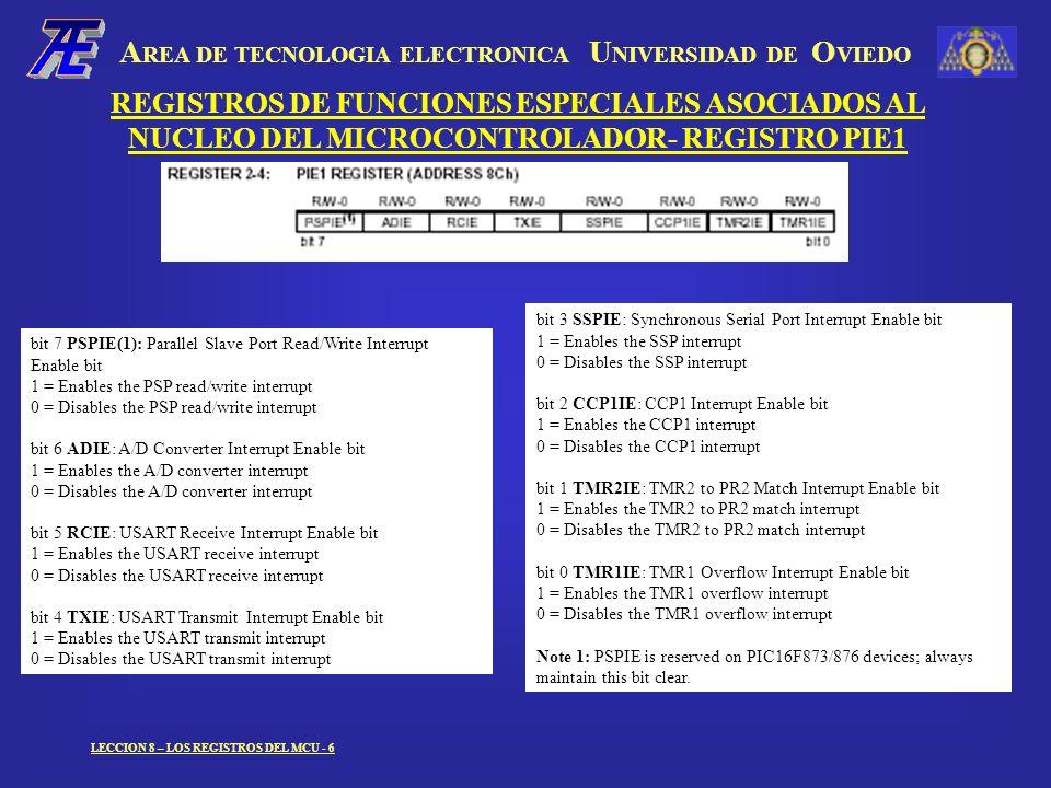 A REA DE TECNOLOGIA ELECTRONICA U NIVERSIDAD DE O VIEDO LECCION 8 – LOS REGISTROS DEL MCU - 6 REGISTROS DE FUNCIONES ESPECIALES ASOCIADOS AL NUCLEO DEL MICROCONTROLADOR- REGISTRO PIE1 bit 7 PSPIE(1): Parallel Slave Port Read/Write Interrupt Enable bit 1 = Enables the PSP read/write interrupt 0 = Disables the PSP read/write interrupt bit 6 ADIE: A/D Converter Interrupt Enable bit 1 = Enables the A/D converter interrupt 0 = Disables the A/D converter interrupt bit 5 RCIE: USART Receive Interrupt Enable bit 1 = Enables the USART receive interrupt 0 = Disables the USART receive interrupt bit 4 TXIE: USART Transmit Interrupt Enable bit 1 = Enables the USART transmit interrupt 0 = Disables the USART transmit interrupt bit 3 SSPIE: Synchronous Serial Port Interrupt Enable bit 1 = Enables the SSP interrupt 0 = Disables the SSP interrupt bit 2 CCP1IE: CCP1 Interrupt Enable bit 1 = Enables the CCP1 interrupt 0 = Disables the CCP1 interrupt bit 1 TMR2IE: TMR2 to PR2 Match Interrupt Enable bit 1 = Enables the TMR2 to PR2 match interrupt 0 = Disables the TMR2 to PR2 match interrupt bit 0 TMR1IE: TMR1 Overflow Interrupt Enable bit 1 = Enables the TMR1 overflow interrupt 0 = Disables the TMR1 overflow interrupt Note 1: PSPIE is reserved on PIC16F873/876 devices; always maintain this bit clear.